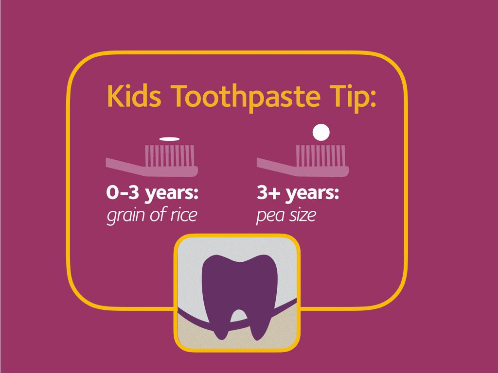Kid's Toothpaste Tip